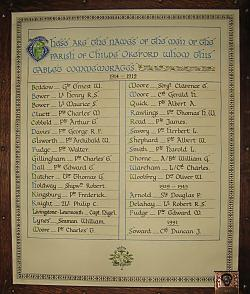 child-okeford-new-roll-of-honour